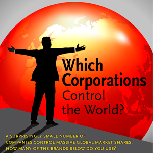 Which corporations control the world of Man?